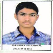 Surendra Nitharwal
